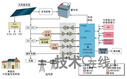 自制太阳能并网逆变器电路图_太阳能逆变器电路图_太阳能逆变器电路图设计