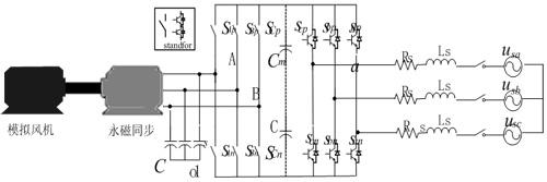 永磁同步风力发电机的原理和应用分析